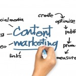 Top 20 Reasons You Can't Afford to Avoid Content Marketing in Your Business